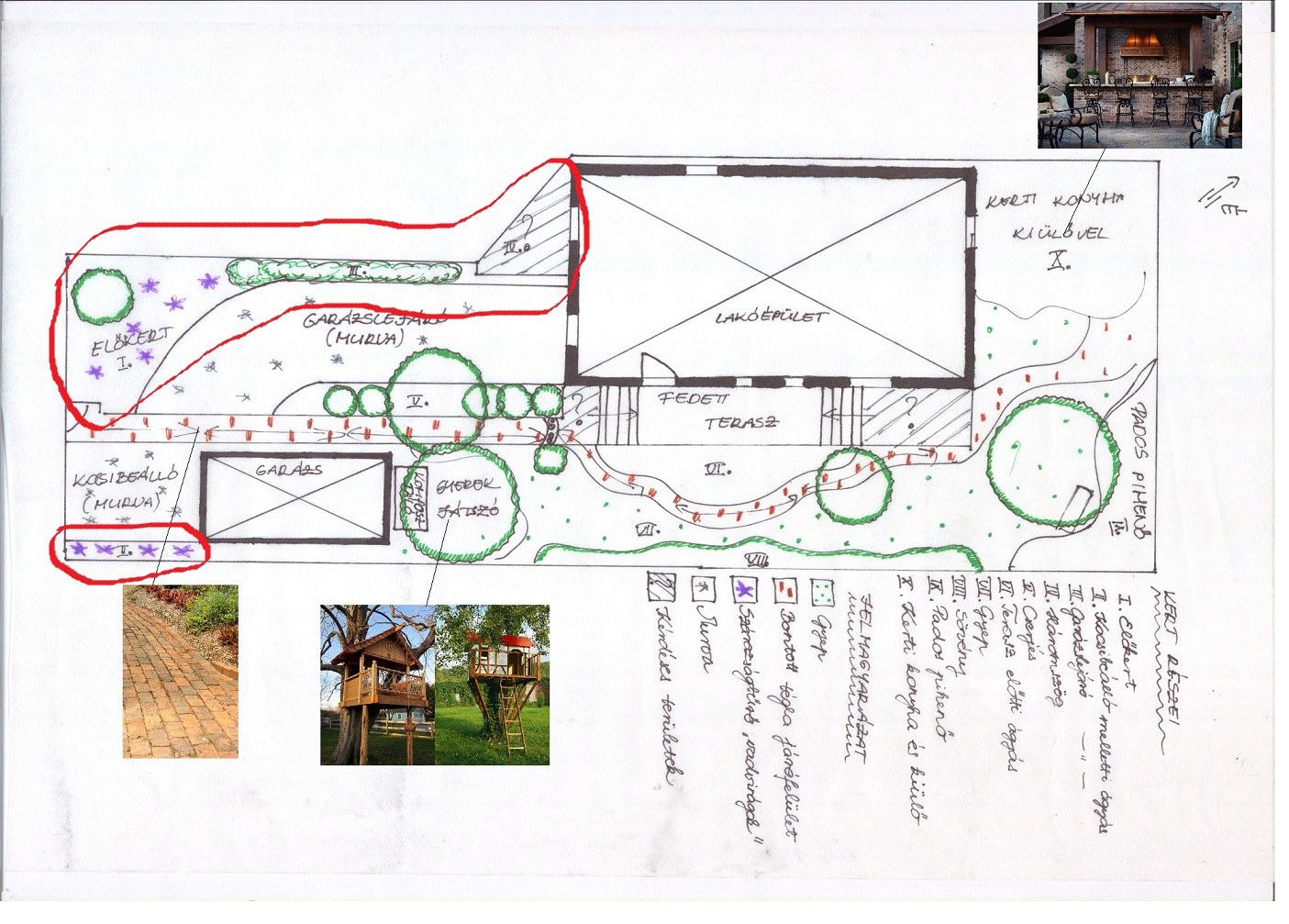 kertészeti koncepcióterv
